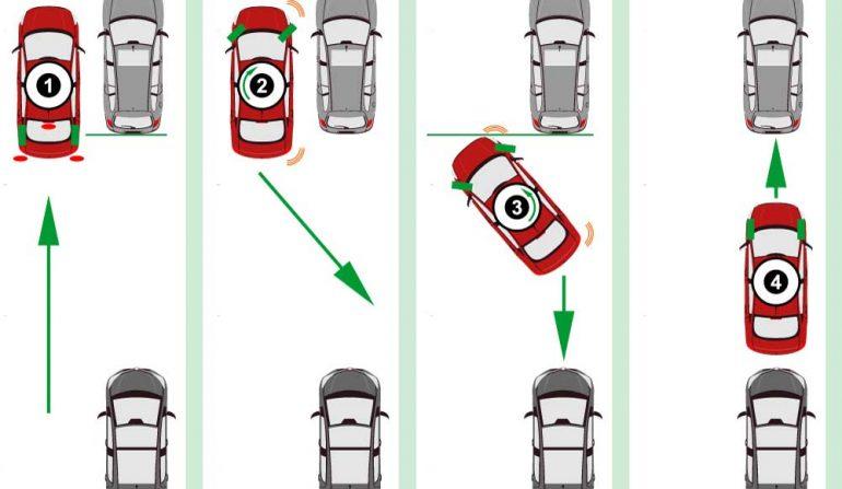 Cách lùi xe vào chuồng dọc và lùi đỗ song song nhanh tiện lợi